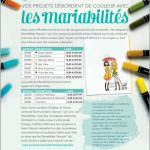 LES MARIABILITIES…